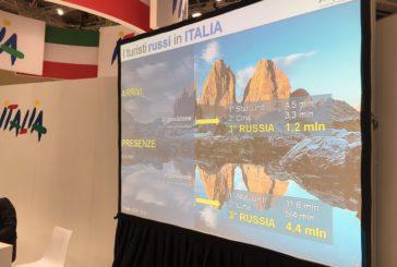 Russi sempre più affascinati dall'Italia: boom di visti rilasciati e turisti