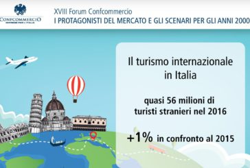 Il turismo italiano dipende sempre più dagli stranieri, anche se spendono meno