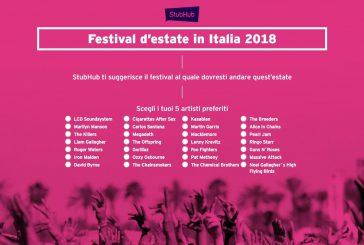 Gli italiani e i Festival, il 41% li frequenta regolarmente e c'è chi va all'estero per seguirli