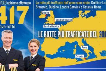 Ryanair: Catania-Roma tra le tre rotte più trafficate del 2019