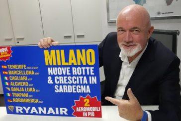 Ryanair, altri 2 aeromobili basati a Milano e 8 nuove rotte per la winter 2020